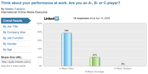 A player linkedin poll